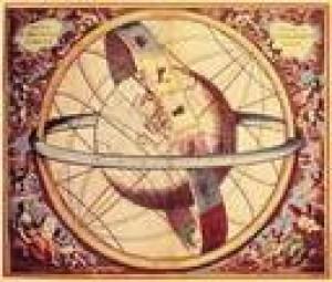 Datování astrologie